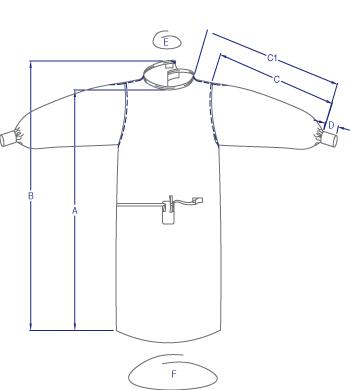 gown_measurements